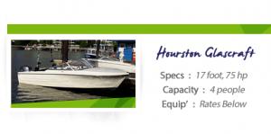 fishing boat rental vancouver boats